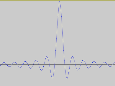 A naïve lowpass FIR filter