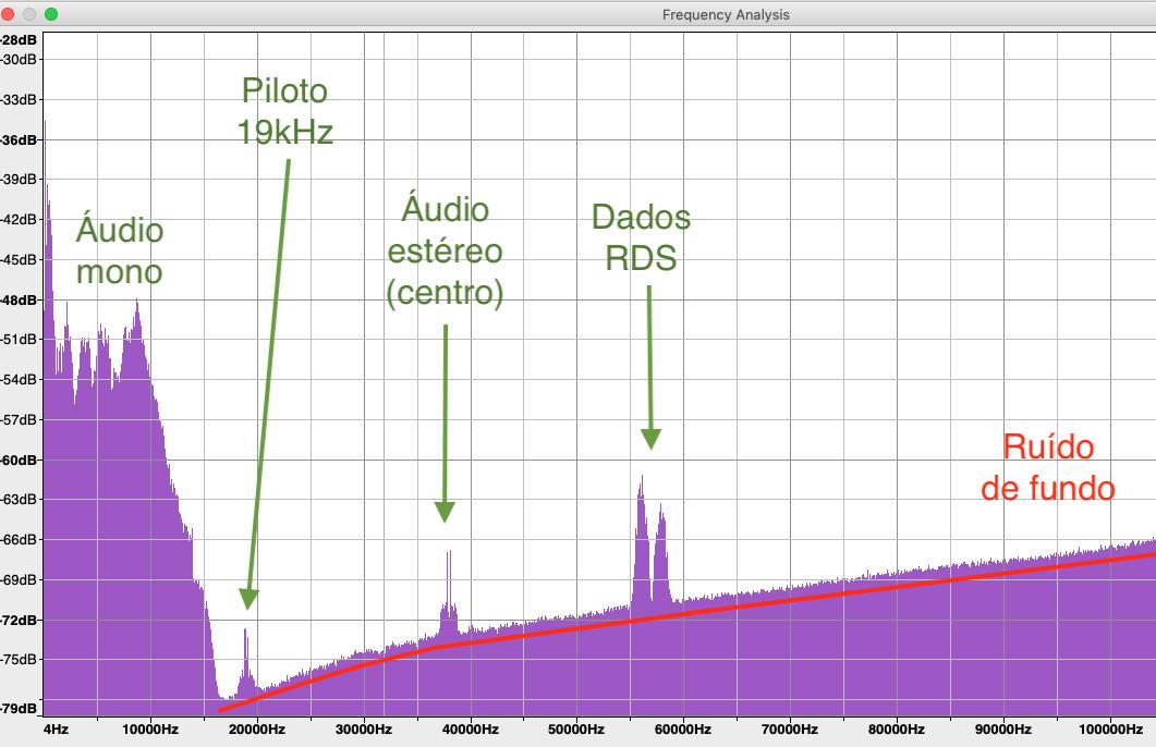 Python High Pass Filter Audio